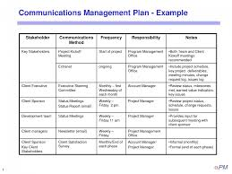 Project Schedule Management Plan Template Project Schedule Vs Management Plan It Template Goal Goodwinmetals