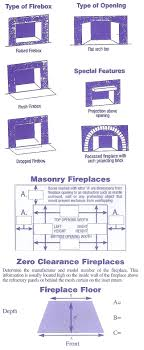 measure for a fireplace