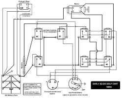 ez go golf cart battery wiring diagram on early ezgo wiring jpg Ezgo Battery Charger Wiring Diagram ez go golf cart battery wiring diagram on early ezgo wiring jpg ezgo battery charger wiring diagram