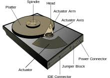 Hard Disk Drive Wikipedia