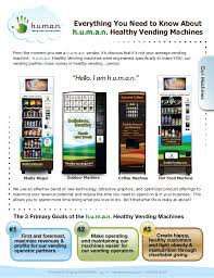 Vending Machine Profits Impressive How Tostartavendingmachinebusiness