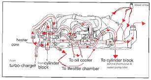 rb25 water flow diagram greddy intake manifold nissan forum rb25 water flow diagram greddy intake manifold