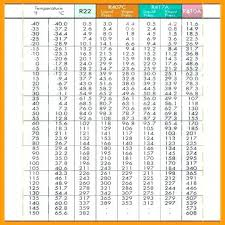 13 Precise Air Conditioner Charging Chart