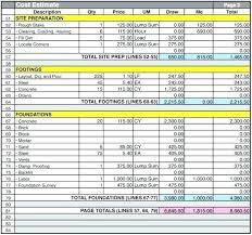 New Home Budget Spreadsheet Building New Home Budget Worksheet Best