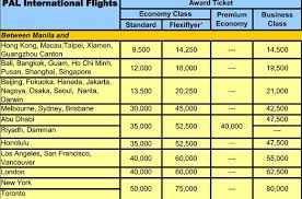 Mabuhay Miles Redemption Chart Domestic The Business Class Award Flights To Asia You Can Always Get