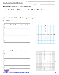 linear equations worksheet create a