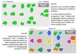 Pattern Geography Definition Mesmerizing A Framework For GIS Modeling