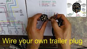 wiring diagrams 7 pin trailer connector wiring trailer plug 7 pin trailer plug wiring diagram at 7 Wire Connector Wiring Diagram