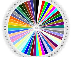 Vba Color Chart Vba Colorindex Property Of Excel Range Shape Chart