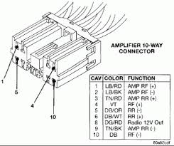trailer wiring harness for 2005 jeep grand cherokee wiring diagram Jeep Grand Cherokee Stereo Wiring Harness 1997 jeep wrangler wiring harness diagram jeep grand cherokee radio wiring diagram 1995