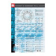 Music Theory Wall Chart Music Theory And Harmony Wall Chart B000eqe4zc Amazon