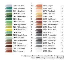 Derwent Coloursoft Color Chart Derwent Coloursoft Pencils