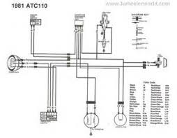 similiar atc wiring diagram keywords 1981 honda atc 110 wiring diagram