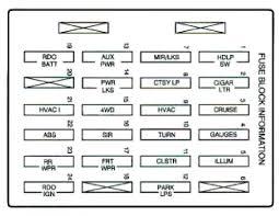 2011 chevy avalanche fuse diagram hhr radio wiring 93 silverado box full size of 2013 chevy sonic fuse box diagram 2007 silverado chevrolet cobalt wiring schematics diagrams