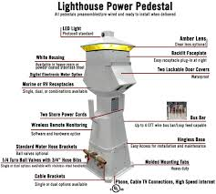 power pedestals dock boxes unlimited best power pedestals for docks