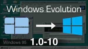 Windows 1 Evolution Of Microsoft Windows Windows 1 0 10