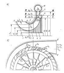 Выполню курсовые работы и РГР по СТМ для курсантов  Выполню курсовые работы и РГР для курсантов по дисциплине Судовые турбомашины Расчет для турбин следующих типов Осевая Центростремительная