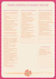 Indian Wedding Planning Checklist Brahmin Marriage Pinterest