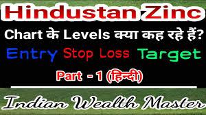 Hindustan Zinc Share Price Analysis