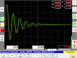 surge comparison test electrom