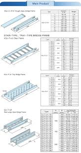 Cable Tray Weight Chart Hot Dipped Galvanized Gi Cable Tray Ladder And Trunking