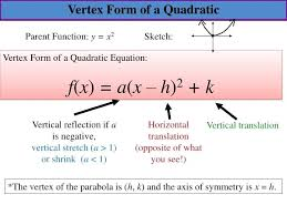 how to find k in vertex form math vertex form of a quadratic mathway find the