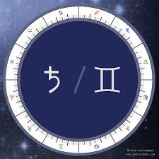 Saturn In Gemini Meaning Natal Birth Chart Saturn