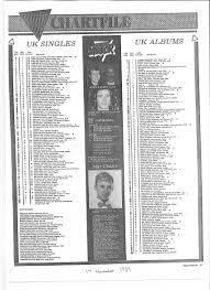 Index Of Uk 1981