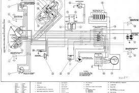 bmw 530xi wiring diagram tractor repair wiring diagram bmw wiring diagrams pla