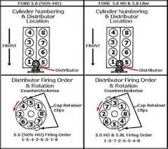 similiar 1968 ford 302 firing order keywords location also ford 302 firing order on 1968 mustang v8 engine diagram