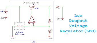 Understanding Low Dropout Voltage Regulators Ldo And Its