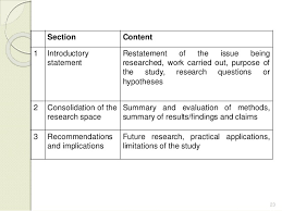 conclusion in theses research articles dr mahfoodh  22 23