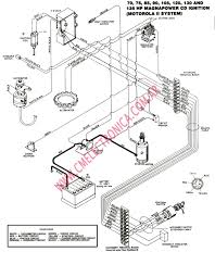 85 hp yamaha power trim wiring diagram