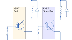 simscape electrical matlab simulink igbt simplified and full models