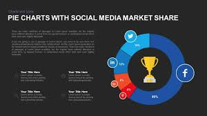 Chart On Social Media Pie Chart With Social Media Market Share Powerpoint And