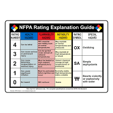 Chemical Hazard Chart Nfpa 704 Nfpa Rating Guide Sign Nfpa Chart 1 Nfpa Diamonds