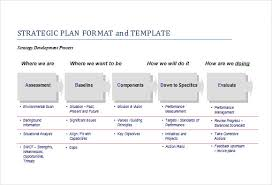 strategic plan outline template strategic planning template free strategic plan templates strategic