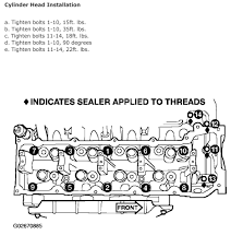 miata exhaust diagram wiring diagram and fuse box 1999 miata exhaust diagram at Miata Exhaust Diagram