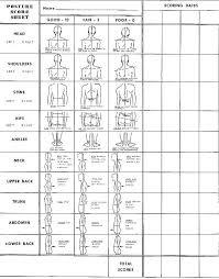 15 Posture Analysis Grid Posture Chart Pdf