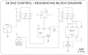 dry contact wiring diagram wiring diagram libraries dry contact wiring diagram