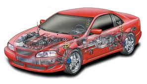 extended vehicle protection program usaa more than 1 000 parts in 10 major car components are covered