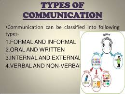 types of business communication 3 types of communication