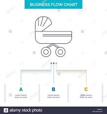 Push Stock Chart Trolly Baby Kids Push Stroller Business Flow Chart