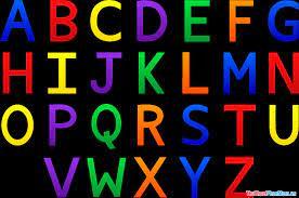 Bảng chữ cái tiếng anh đầy đủ và chuẩn nhất - Cách đọc, phát âm