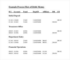 sample debit note format 14 debit memo templates pdf doc excel free premium templates