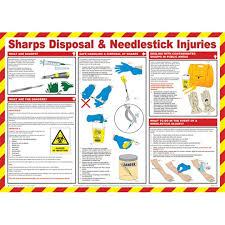sharp disposal. sharp disposal r