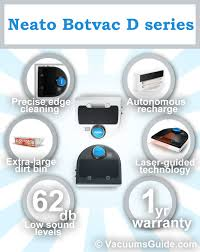 What To Expect From The New Neato Botvac D85 D80 D75