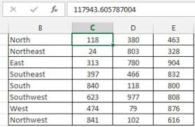 Excel Chart Number Format Millions Format Numbers In Thousands And Millions In Excel Reports