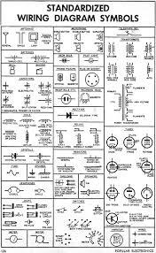 breaker fuse box sheet auto electrical wiring diagram standardized wiring diagram symbols u0026 color codes