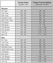 Metrics 102 Tempo Mediterra Swim Run Better Than Ever